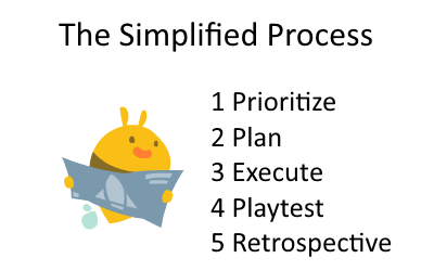 The Simplified Process