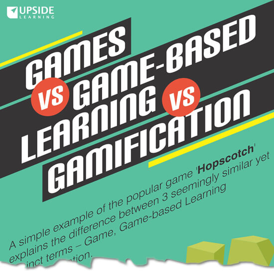 Games vs Game-Based Learning vs Gamification infographic